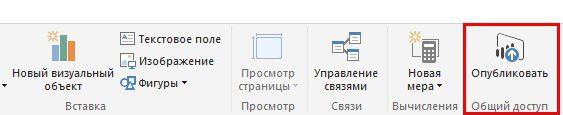 Как опубликовать информацию с Power BI Desktop