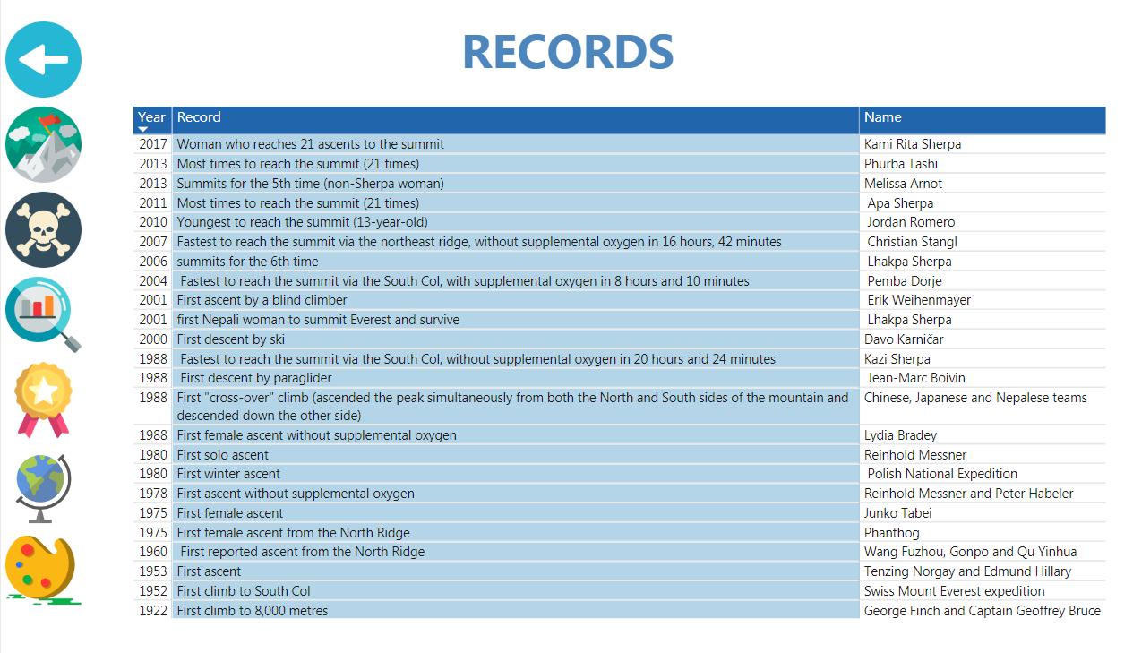 Раздел меню Records