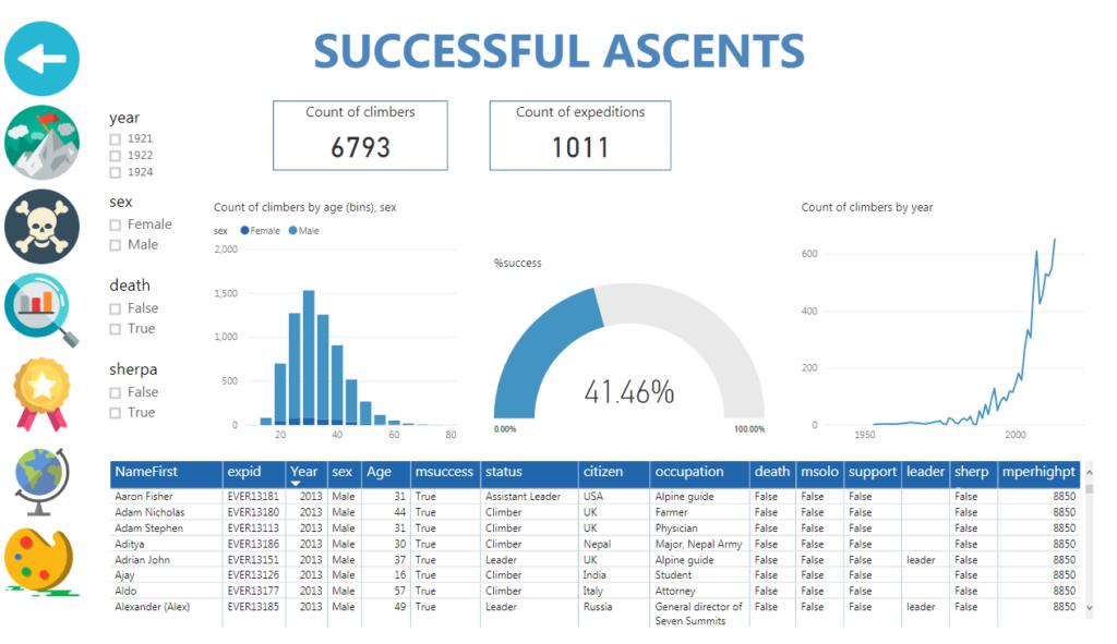 Раздел меню Ascents